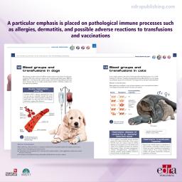 Pet Owner Educational Atlas. Immunology and Transmissible Diseases - Book Details - Veterinary Book